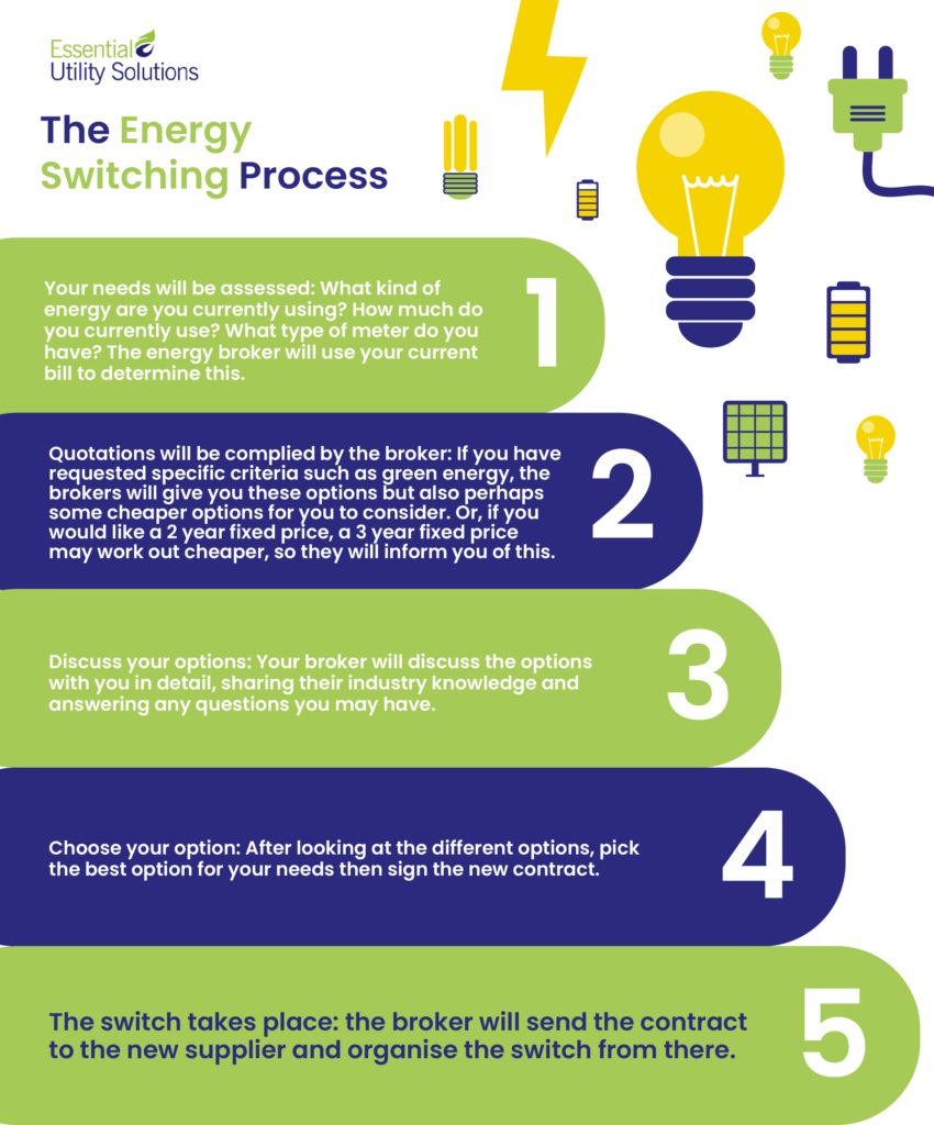 How business energy brokers switch your energy supplier
